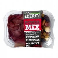 Energy Power Mix